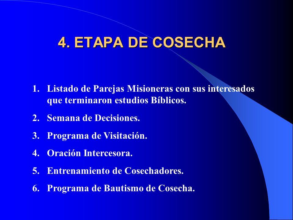 4. ETAPA DE COSECHA Listado de Parejas Misioneras con sus interesados que terminaron estudios Bíblicos.
