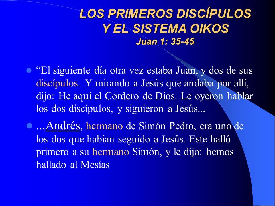 LOS PRIMEROS DISCÍPULOS Y EL SISTEMA OIKOS Juan 1: 35-45