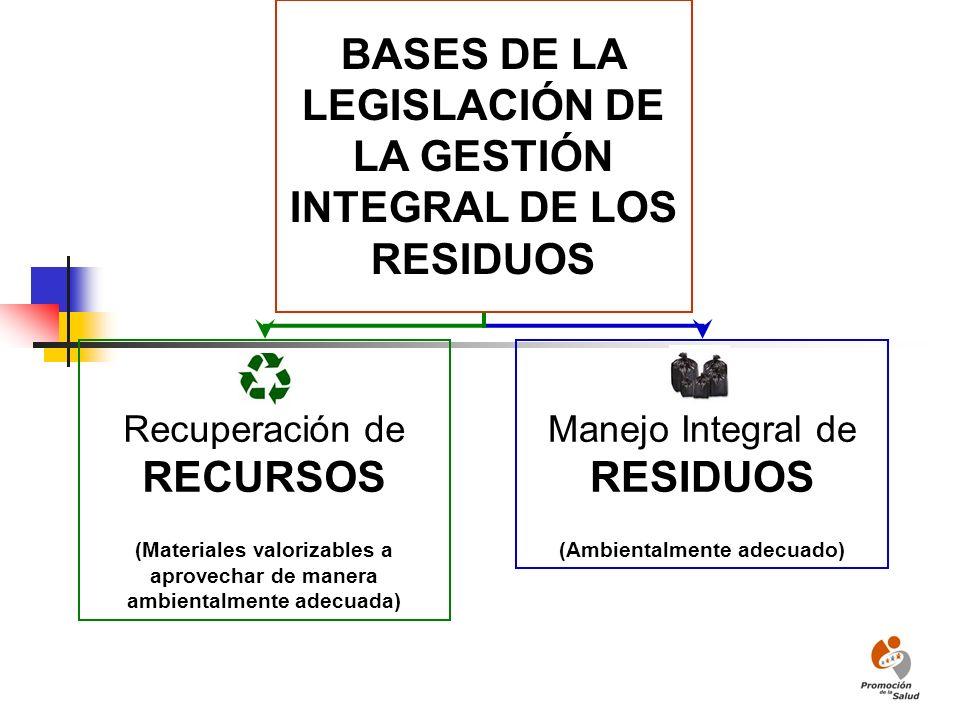 BASES DE LA LEGISLACIÓN DE LA GESTIÓN INTEGRAL DE LOS RESIDUOS