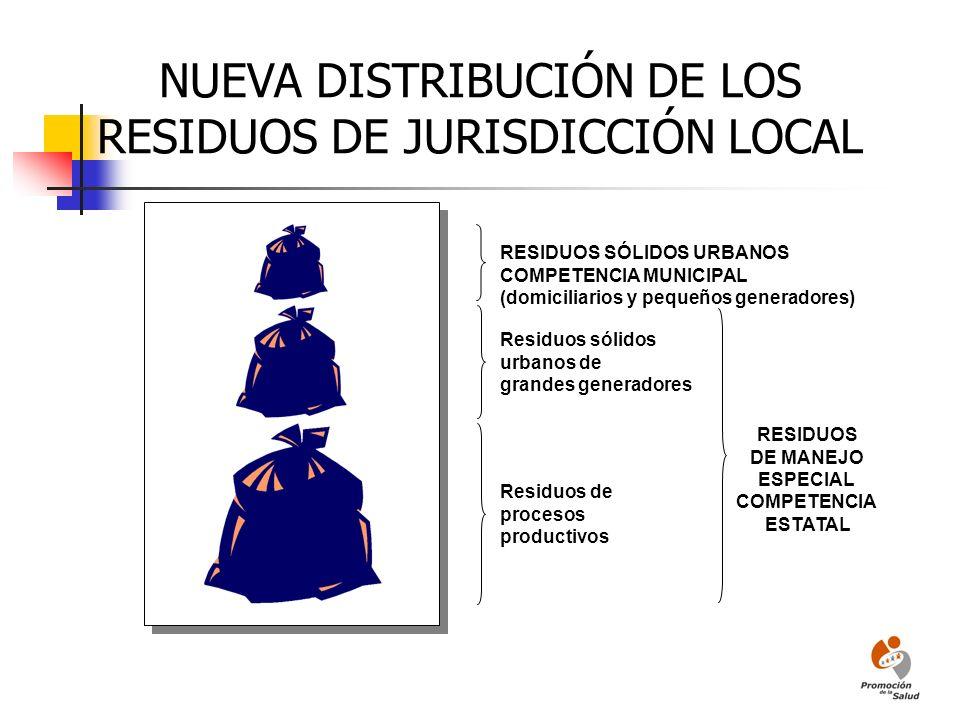 NUEVA DISTRIBUCIÓN DE LOS RESIDUOS DE JURISDICCIÓN LOCAL