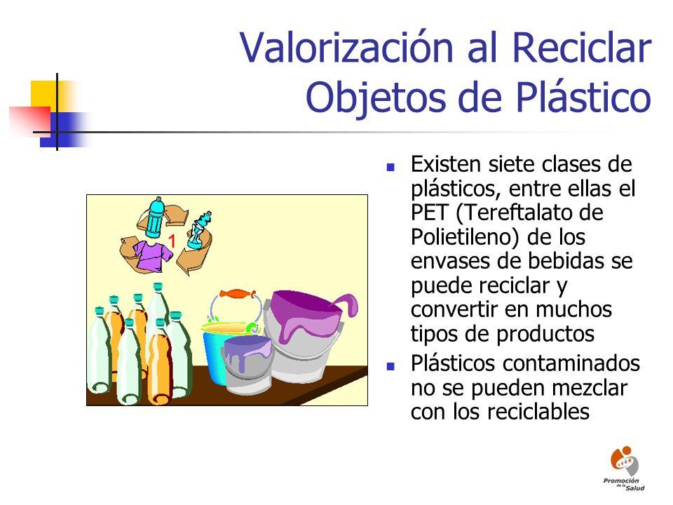Valorización al Reciclar Objetos de Plástico
