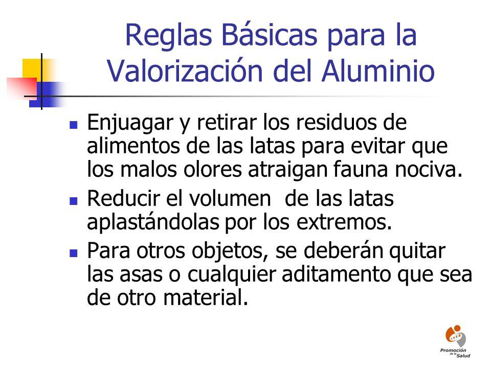 Reglas Básicas para la Valorización del Aluminio
