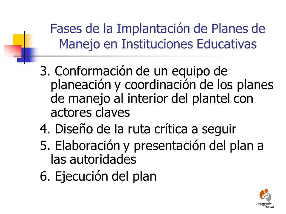 Fases de la Implantación de Planes de Manejo en Instituciones Educativas