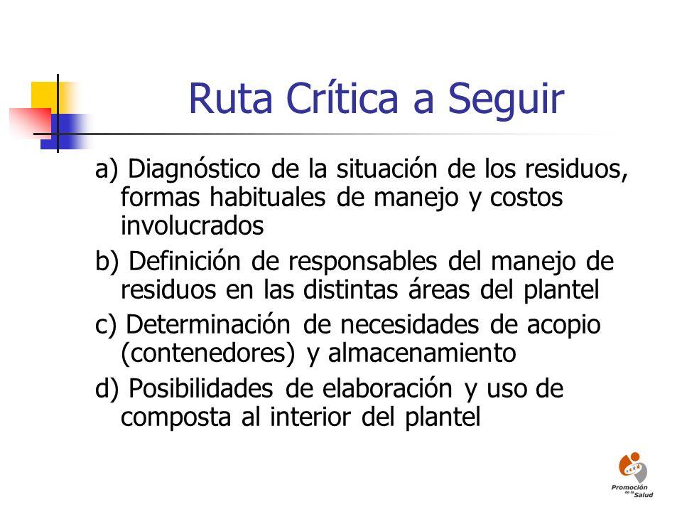 Ruta Crítica a Seguir a) Diagnóstico de la situación de los residuos, formas habituales de manejo y costos involucrados.