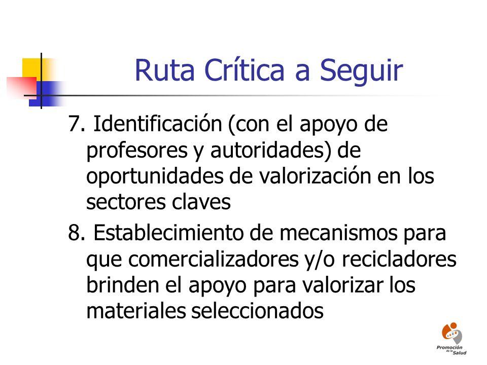Ruta Crítica a Seguir 7. Identificación (con el apoyo de profesores y autoridades) de oportunidades de valorización en los sectores claves.