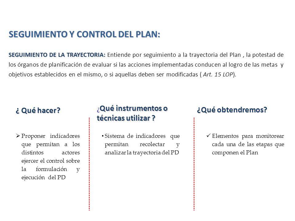 SEGUIMIENTO Y CONTROL DEL PLAN: