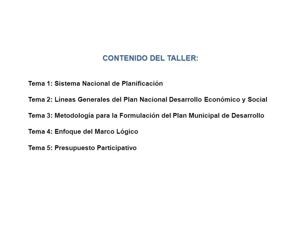 CONTENIDO DEL TALLER: Tema 1: Sistema Nacional de Planificación