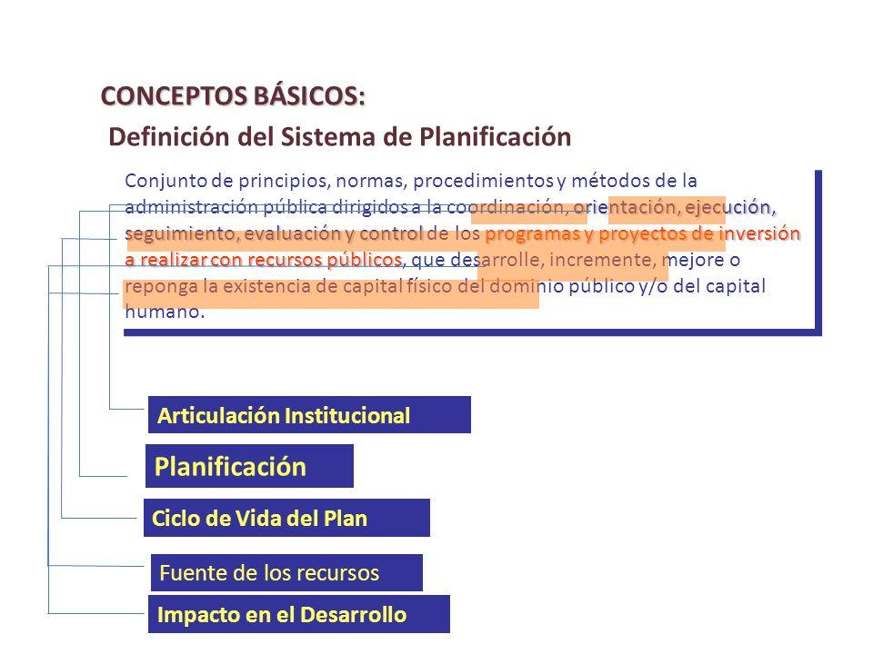 Definición del Sistema de Planificación