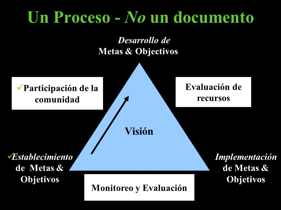 Un Proceso - No un documento