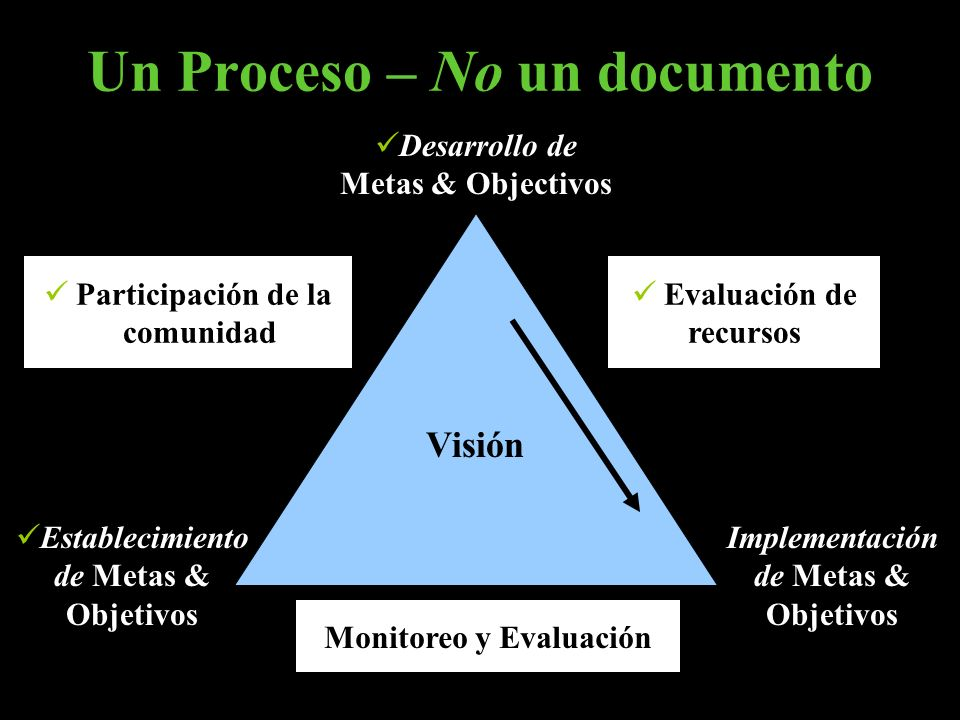 Un Proceso – No un documento
