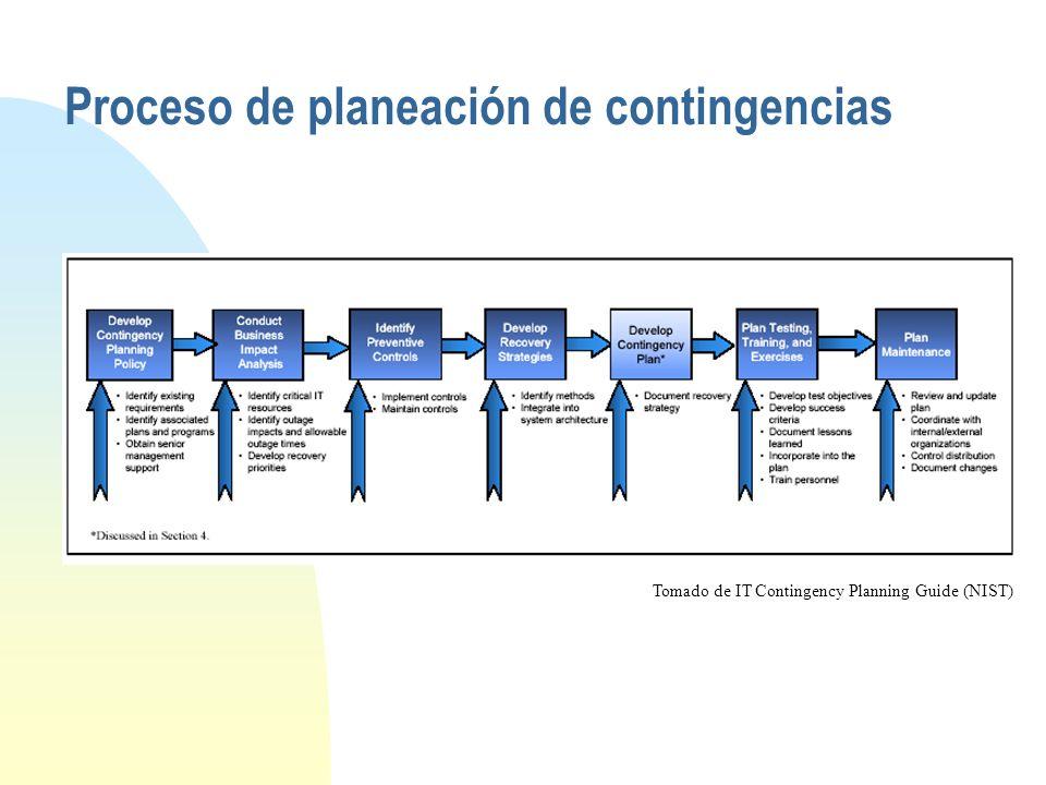 Proceso de planeación de contingencias
