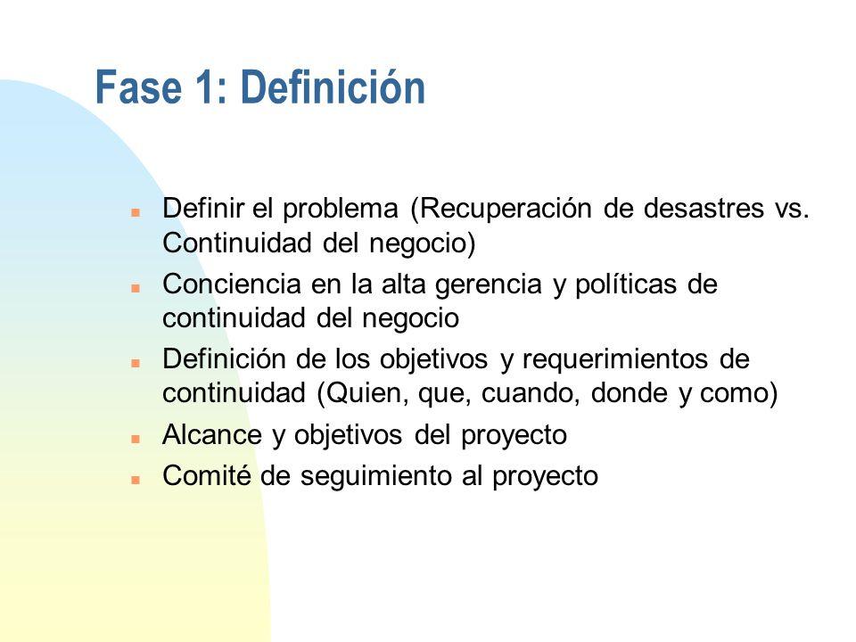 3/29/2017 Fase 1: Definición. Definir el problema (Recuperación de desastres vs. Continuidad del negocio)