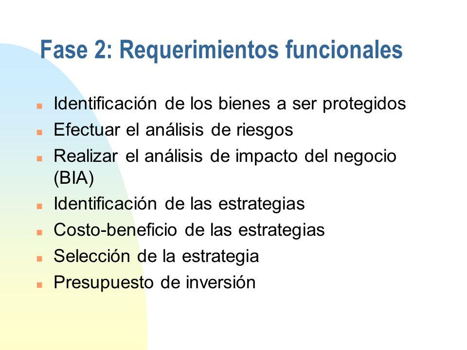 Fase 2: Requerimientos funcionales