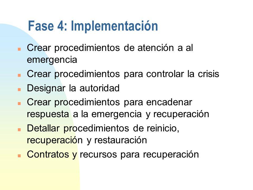 3/29/2017 Fase 4: Implementación. Crear procedimientos de atención a al emergencia. Crear procedimientos para controlar la crisis.