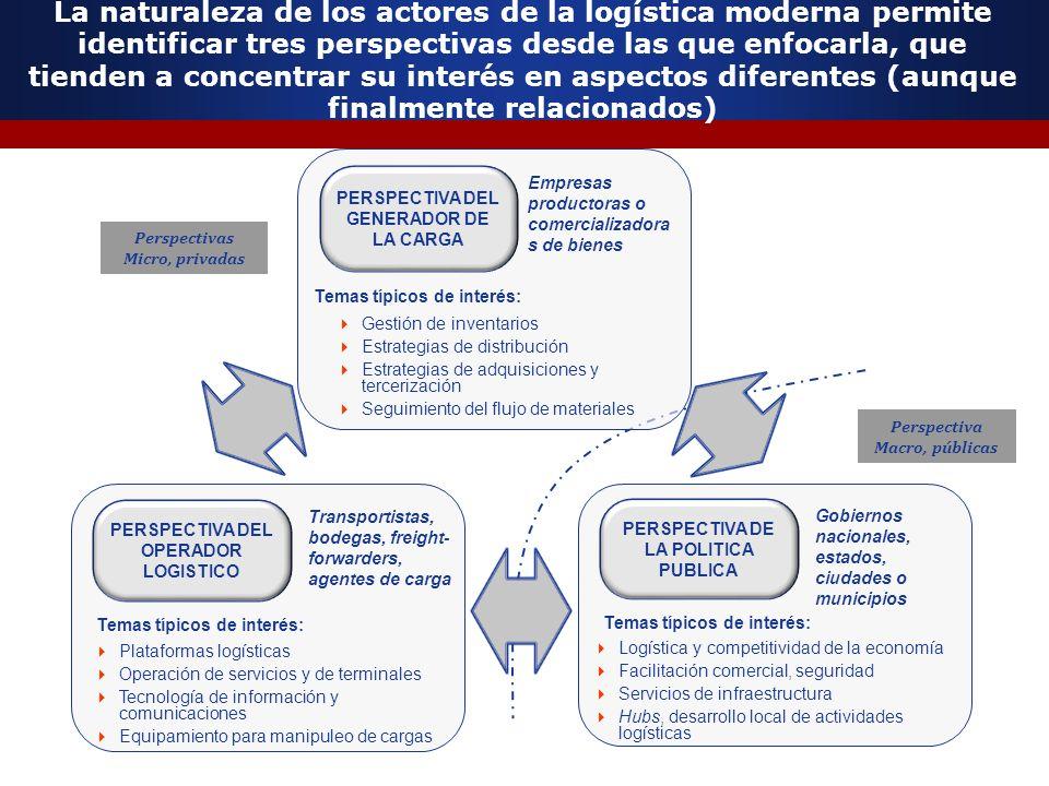 PERSPECTIVA DEL GENERADOR DE LA CARGA