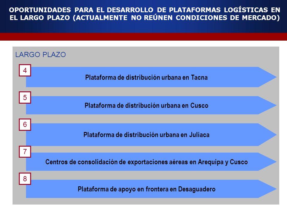 Plataforma de distribución urbana en Tacna