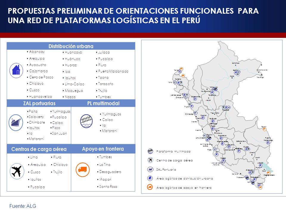 PROPUESTAS PRELIMINAR DE ORIENTACIONES FUNCIONALES PARA UNA RED DE PLATAFORMAS LOGÍSTICAS EN EL PERÚ