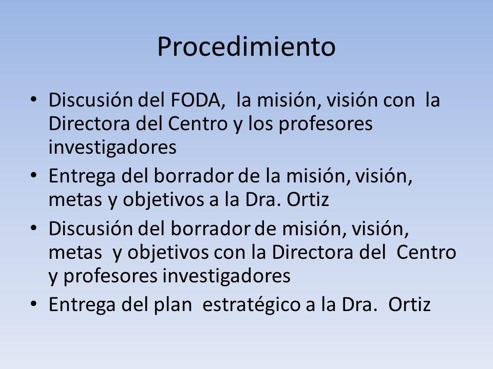 Procedimiento Discusión del FODA, la misión, visión con la Directora del Centro y los profesores investigadores.