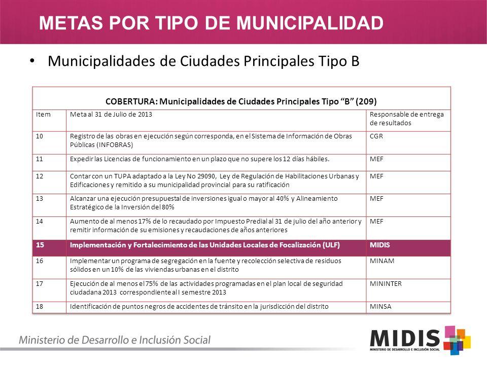 METAS POR TIPO DE MUNICIPALIDAD