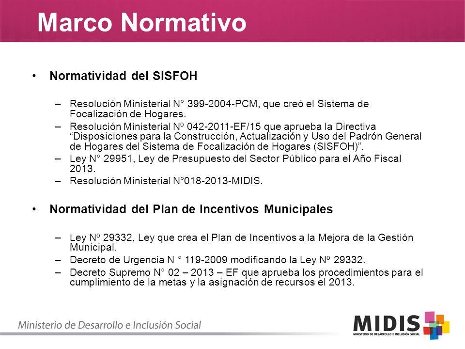 Marco Normativo Normatividad del SISFOH