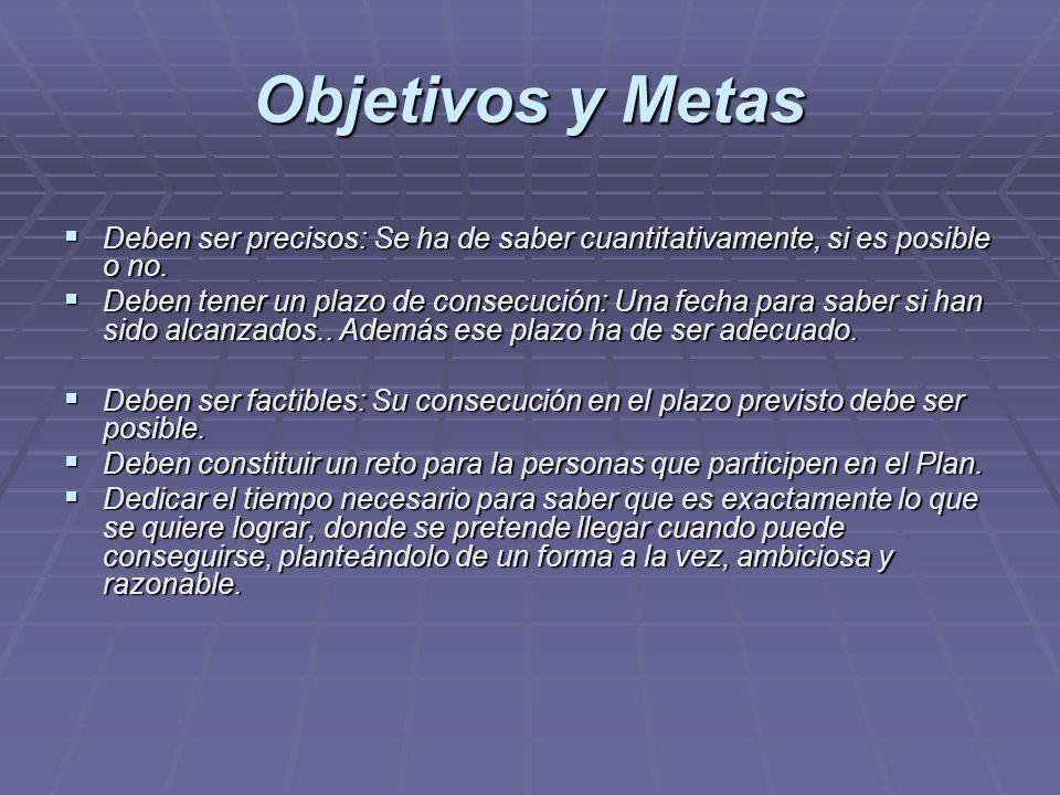 Objetivos y Metas Deben ser precisos: Se ha de saber cuantitativamente, si es posible o no.