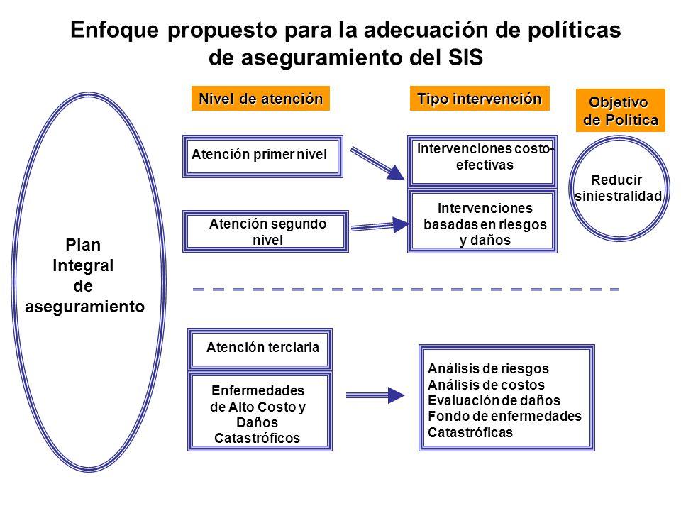 Enfoque propuesto para la adecuación de políticas