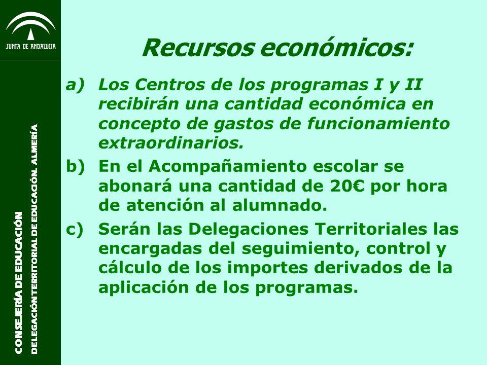 DELEGACIÓN TERRITORIAL DE EDUCACIÓN. ALMERÍA
