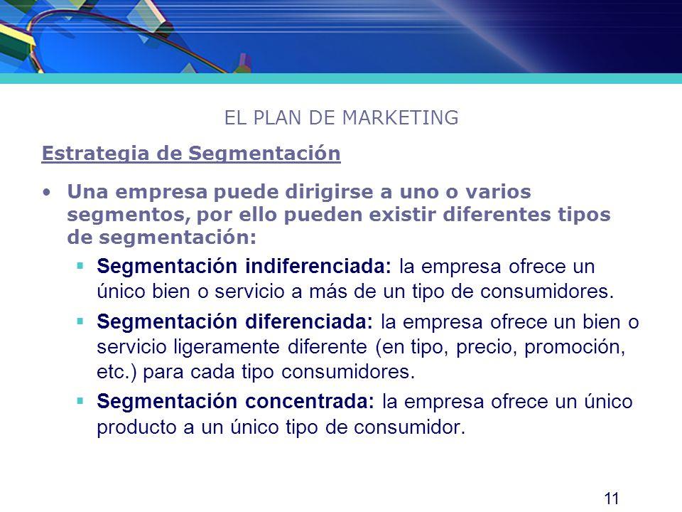 EL PLAN DE MARKETING Estrategia de Segmentación.