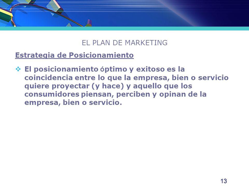 EL PLAN DE MARKETING Estrategia de Posicionamiento.