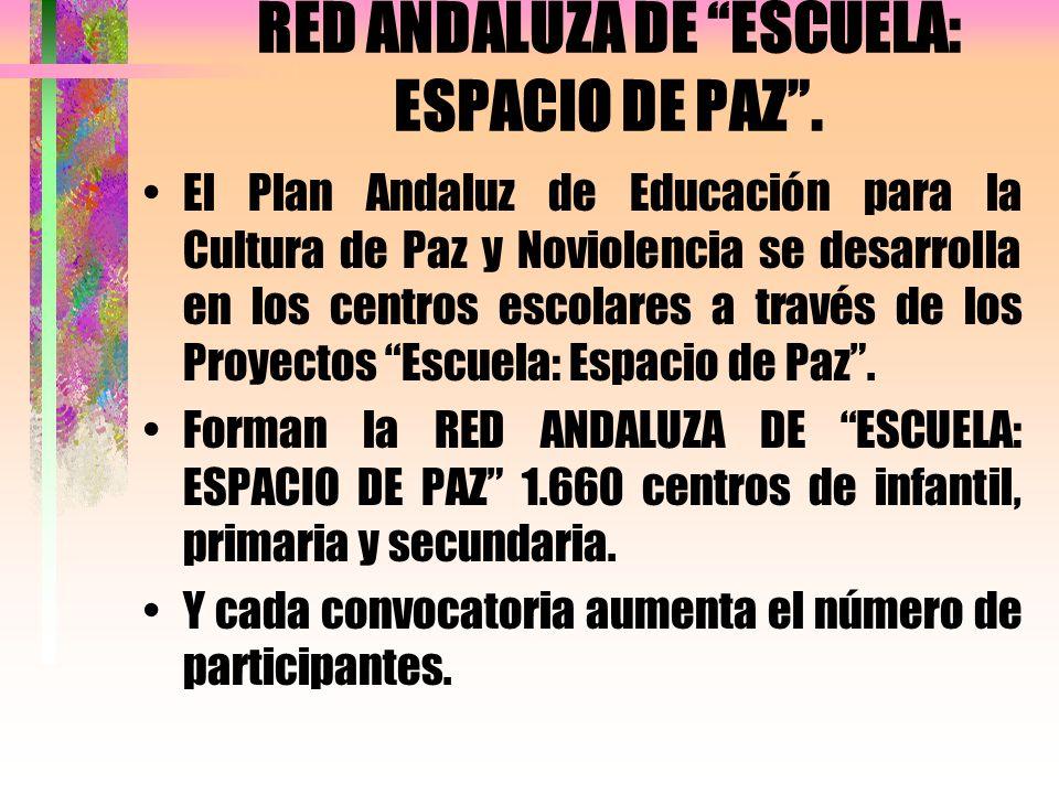 RED ANDALUZA DE ESCUELA: ESPACIO DE PAZ .