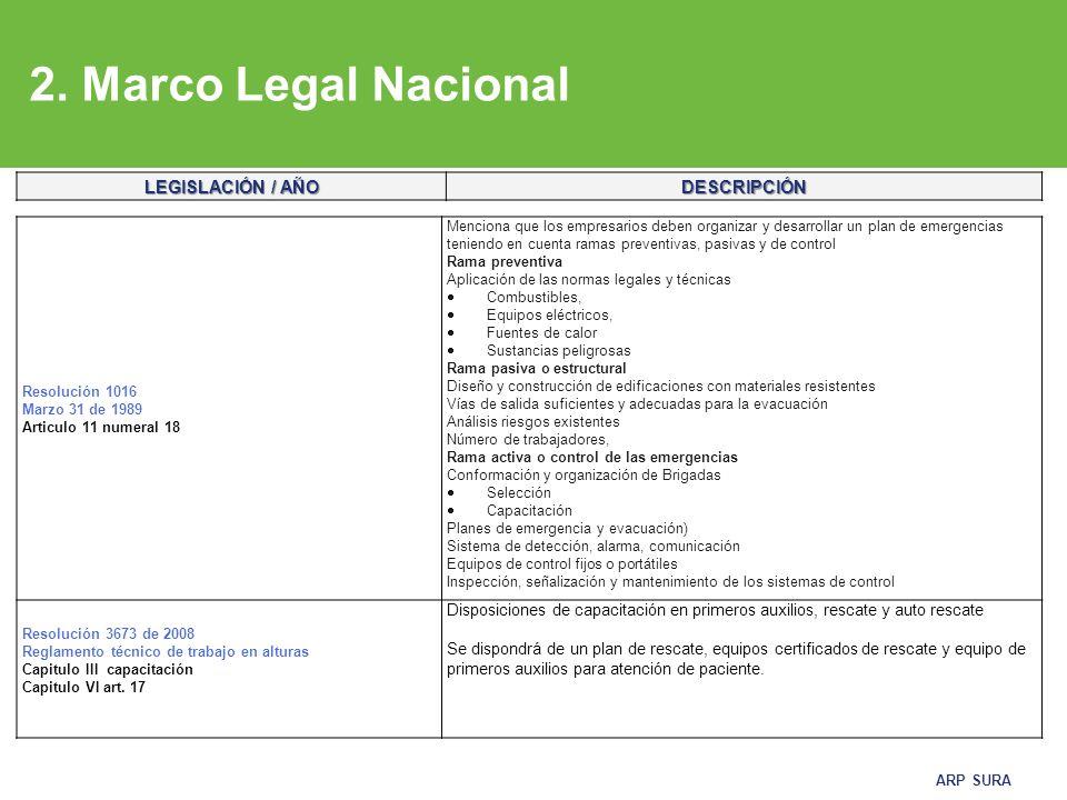 2. Marco Legal Nacional LEGISLACIÓN / AÑO DESCRIPCIÓN