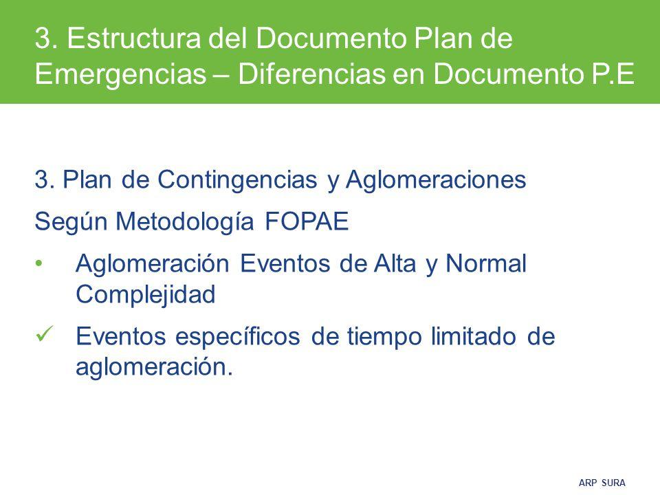 3. Estructura del Documento Plan de Emergencias – Diferencias en Documento P.E
