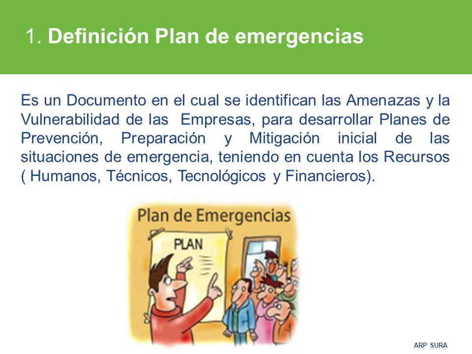 1. Definición Plan de emergencias
