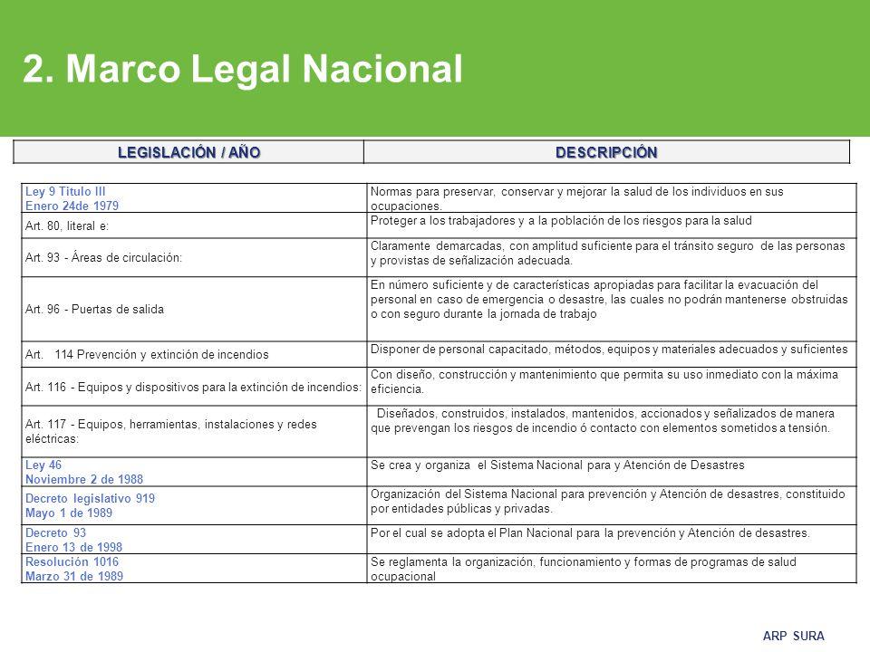 2. Marco Legal Nacional LEGISLACIÓN / AÑO DESCRIPCIÓN Ley 9 Titulo III