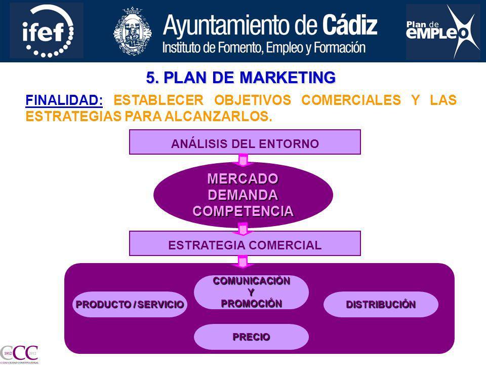 5. PLAN DE MARKETING FINALIDAD: ESTABLECER OBJETIVOS COMERCIALES Y LAS ESTRATEGIAS PARA ALCANZARLOS.