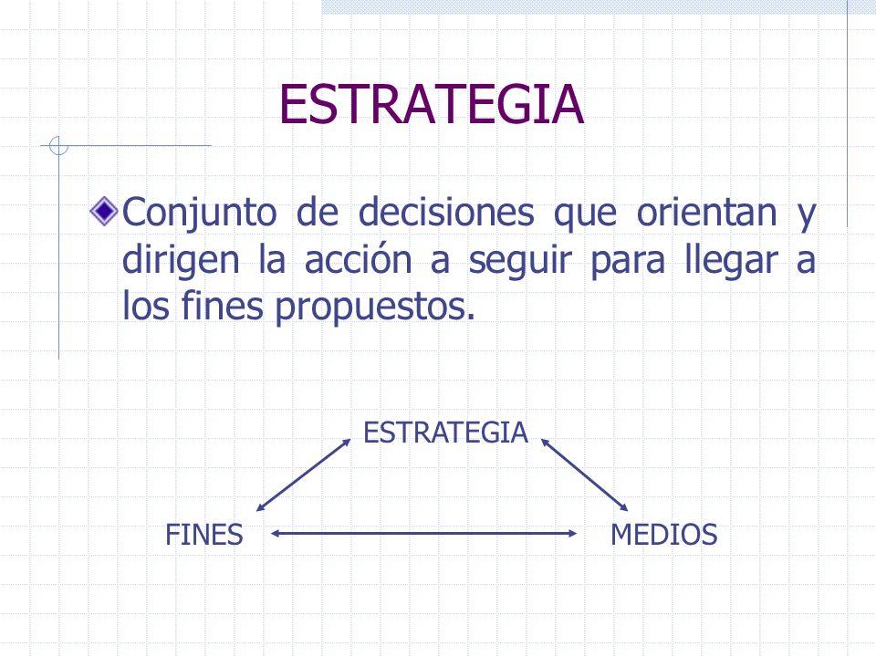 ESTRATEGIA Conjunto de decisiones que orientan y dirigen la acción a seguir para llegar a los fines propuestos.
