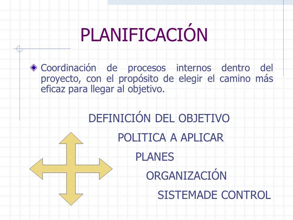 PLANIFICACIÓN DEFINICIÓN DEL OBJETIVO POLITICA A APLICAR PLANES
