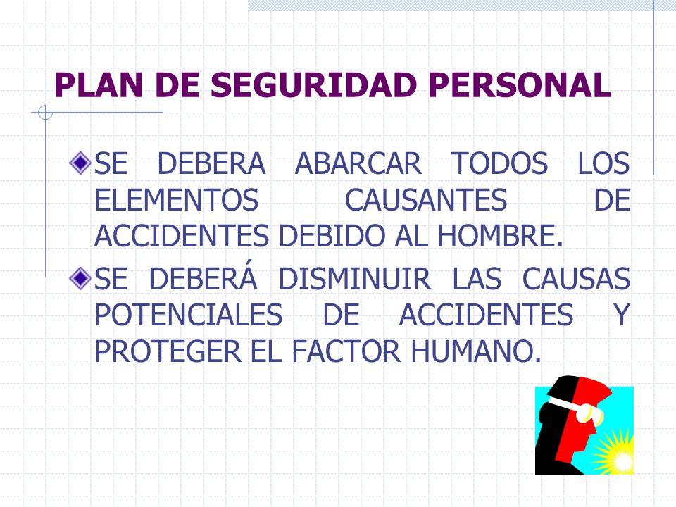 PLAN DE SEGURIDAD PERSONAL