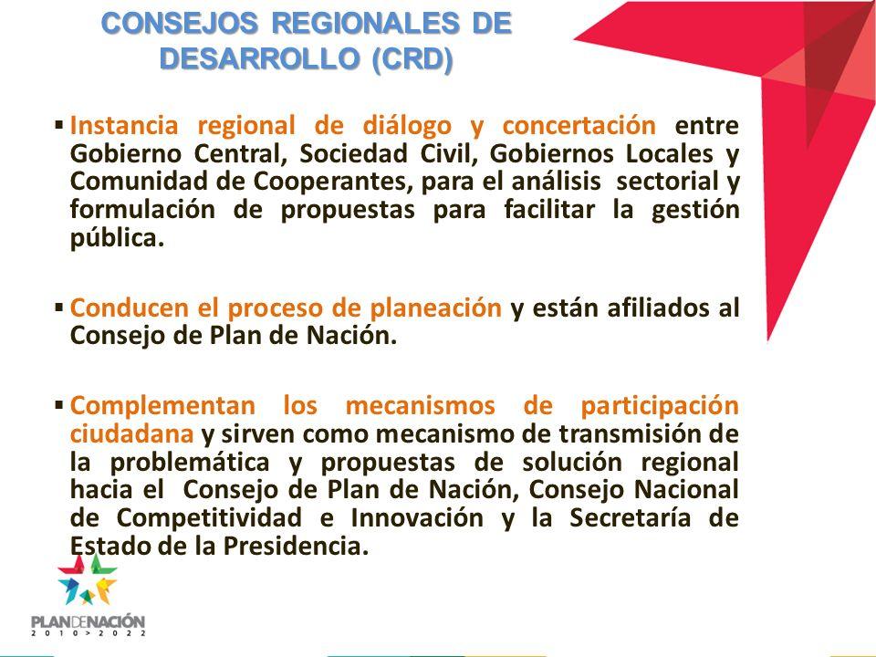 CONSEJOS REGIONALES DE DESARROLLO (CRD)