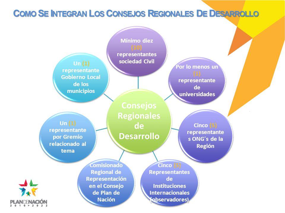Consejos Regionales de Desarrollo