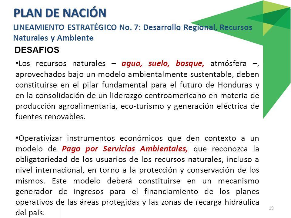 PLAN DE NACIÓN LINEAMIENTO ESTRATÉGICO No. 7: Desarrollo Regional, Recursos Naturales y Ambiente. DESAFIOS.