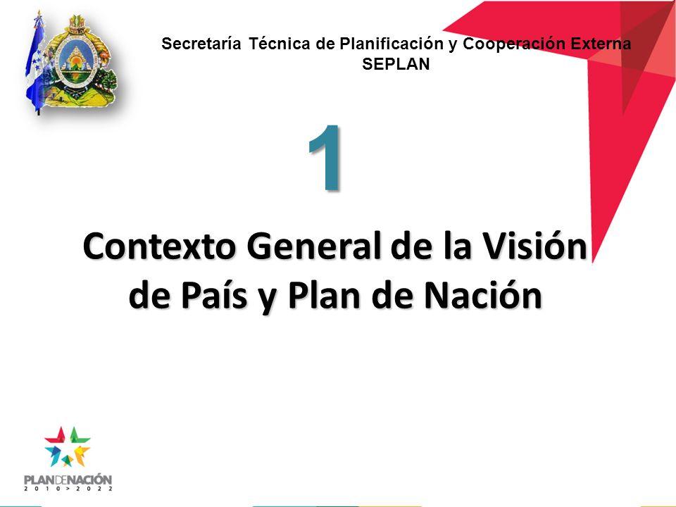 Contexto General de la Visión de País y Plan de Nación
