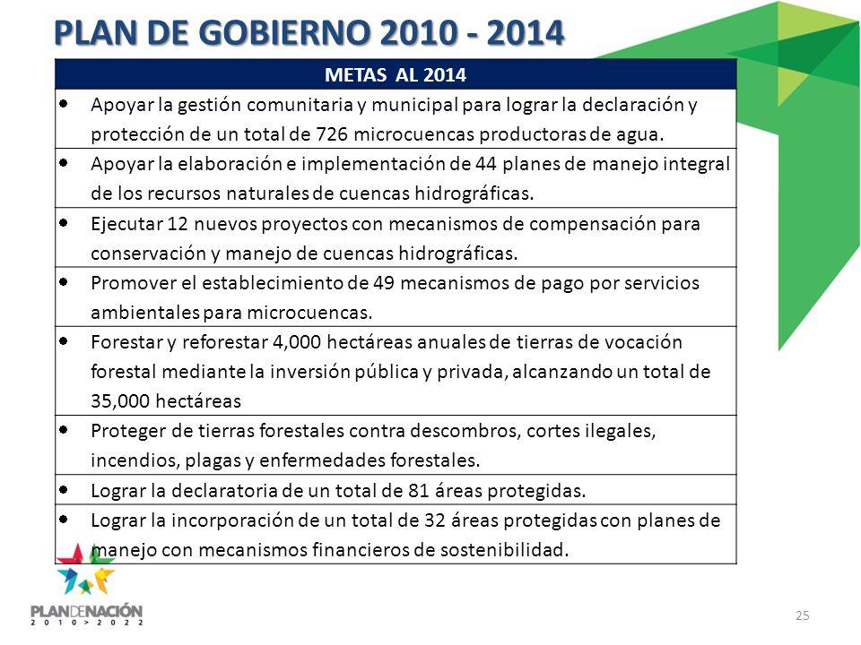 PLAN DE GOBIERNO 2010 - 2014 METAS AL 2014