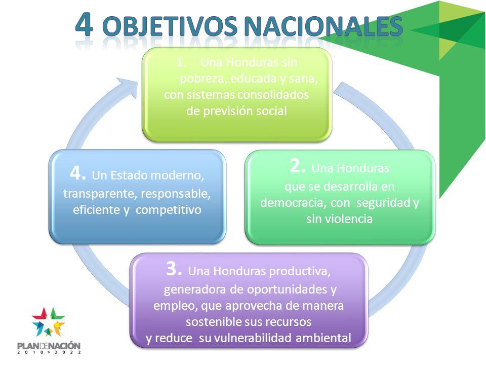 4 Objetivos Nacionales 2. Una Honduras