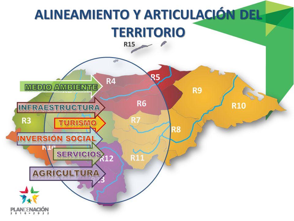 ALINEAMIENTO Y ARTICULACIÓN DEL TERRITORIO