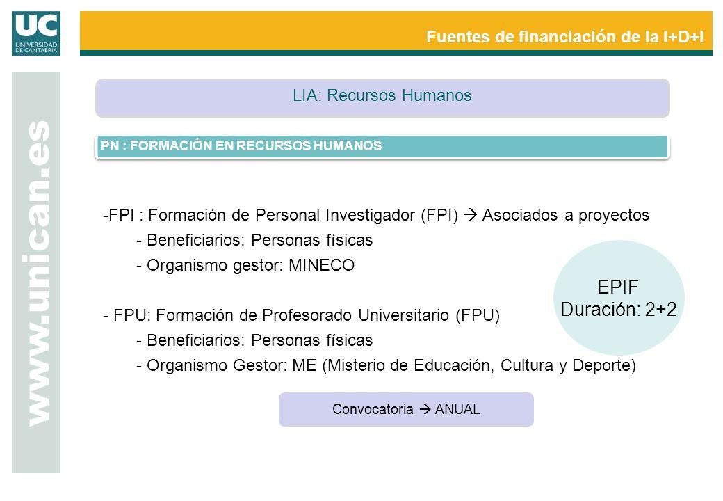 www.unican.es EPIF Duración: 2+2 Fuentes de financiación de la I+D+I