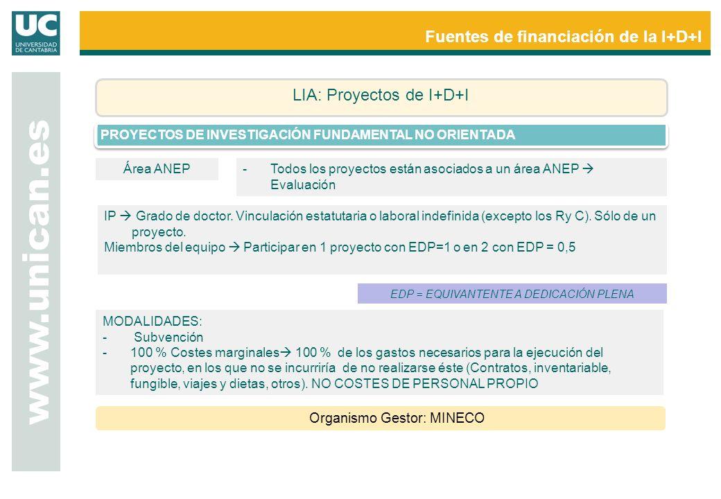 www.unican.es Fuentes de financiación de la I+D+I