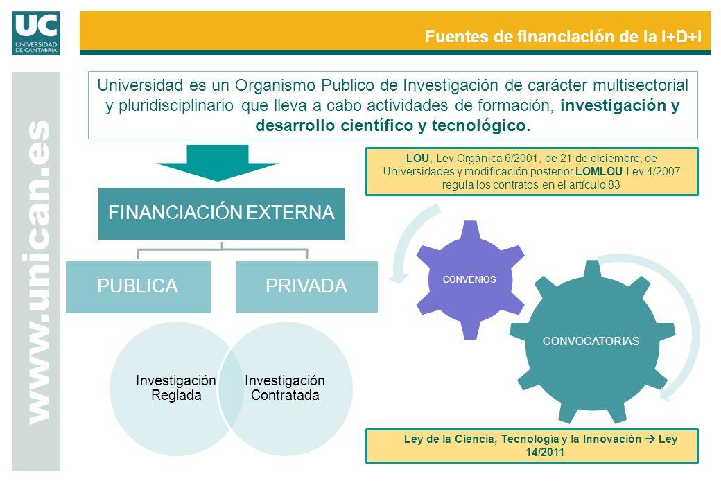 Ley de la Ciencia, Tecnología y la Innovación  Ley 14/2011