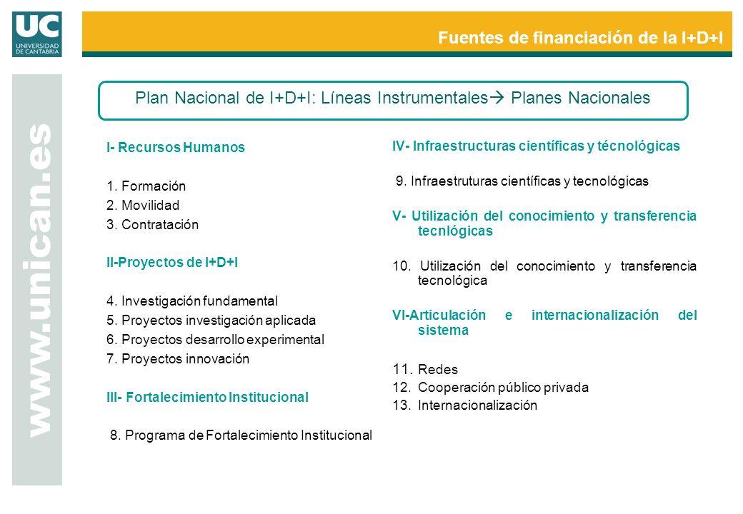 Plan Nacional de I+D+I: Líneas Instrumentales Planes Nacionales