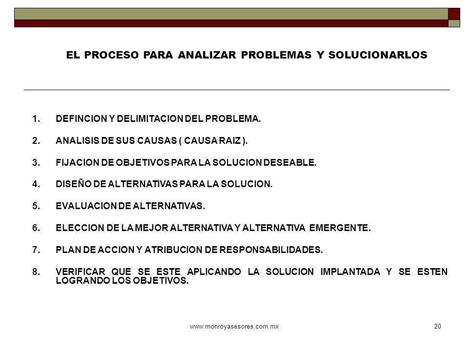 EL PROCESO PARA ANALIZAR PROBLEMAS Y SOLUCIONARLOS